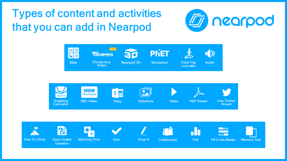 Making remote training more interactive using Nearpod | GESS Dubai Education Exhibition and Conference